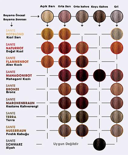sante organik boya renkleri