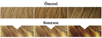 Kolora Zero Amonyaksız Krem Saç Boyası Altın Kumral 8.3