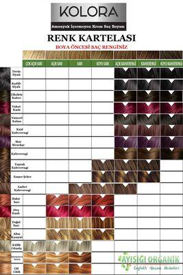 Kolora Zero Amonyaksız Krem Saç Boyası Kahverengi 5.0