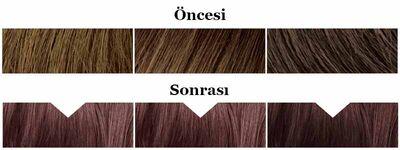 Kolora Zero Amonyaksız Krem Saç Boyası Kızıl Kahverengi 4.5