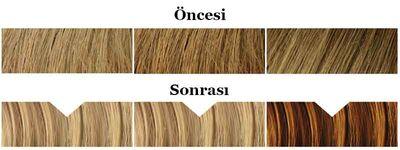Kolora Zero Amonyaksız Saç Boyası